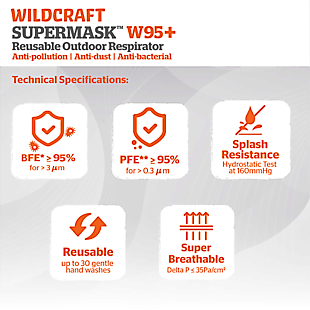 Wildcraft SUPERMASK W95 Plus Reusable Outdoor Respirator - SUBLIMATION TRIZI BLACK - Pack of 5